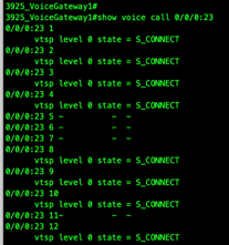 Commonly Used Commands on Cisco IOS Voice Gateway – A